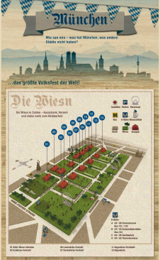 Immonet De München