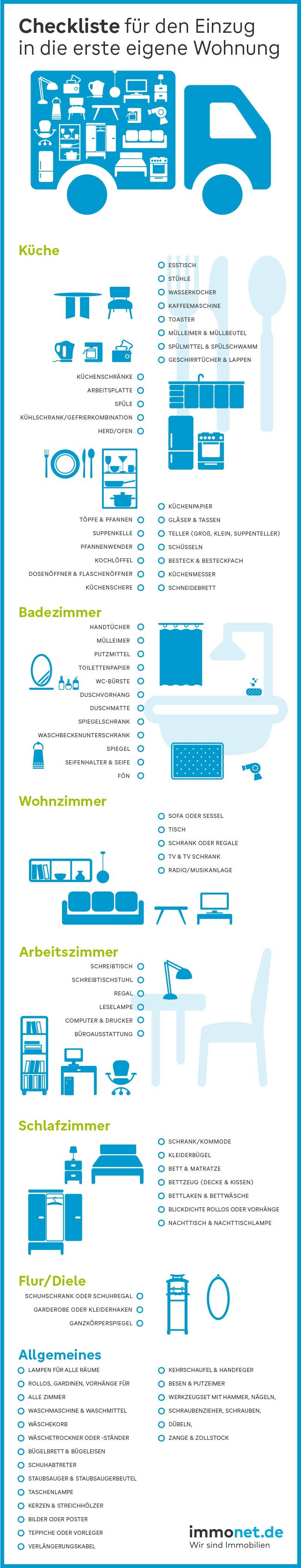 Checkliste für die erste eigene Wohnung   immonet
