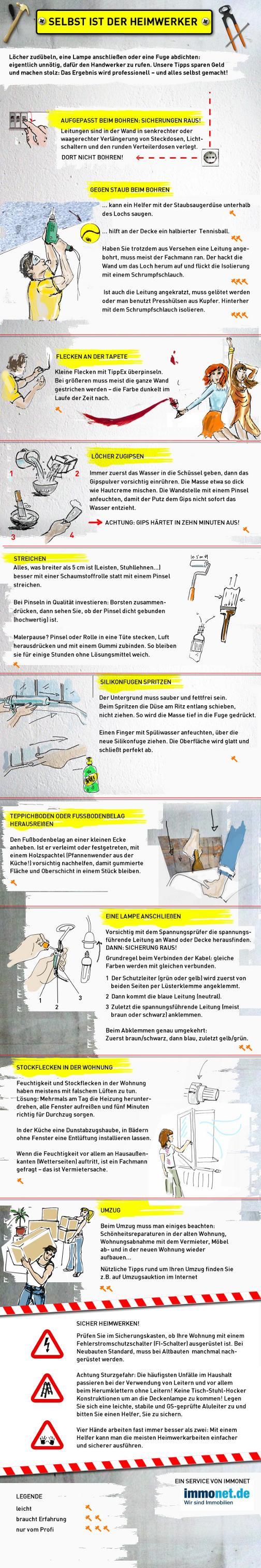 Infografik für angehende Heimwerker
