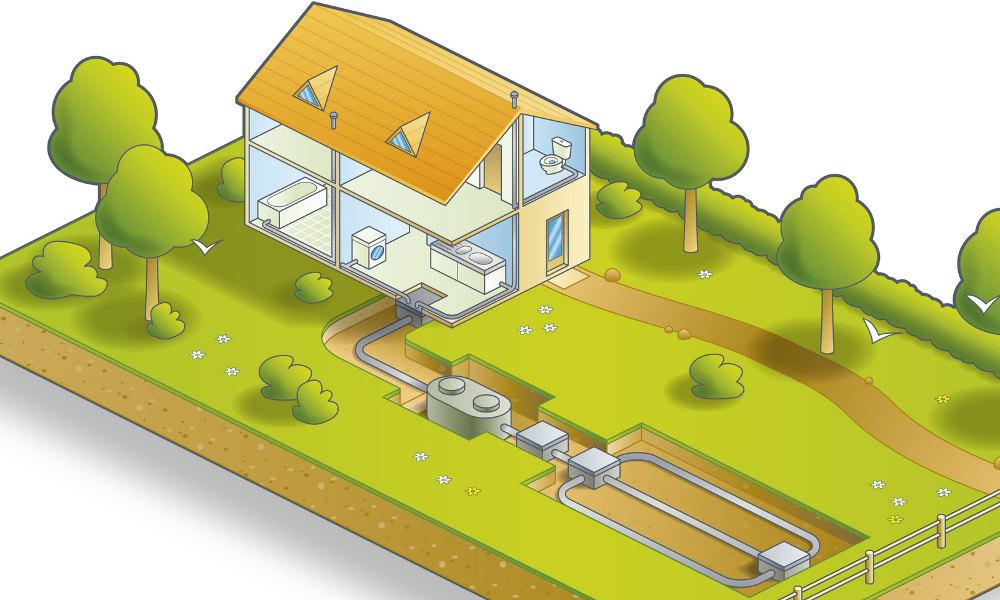 Erneuerbare energie - Norme fosse septique ...